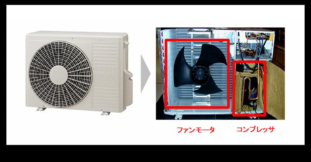 エアコン室外機の騒音発生源